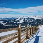 What to Pack When Visiting a Country During Winter
